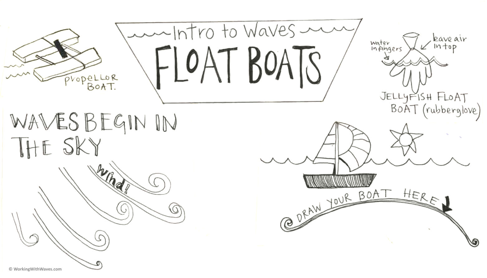 Float Boats Working With Waves